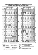 Tabelarni pregled kalendara OVR